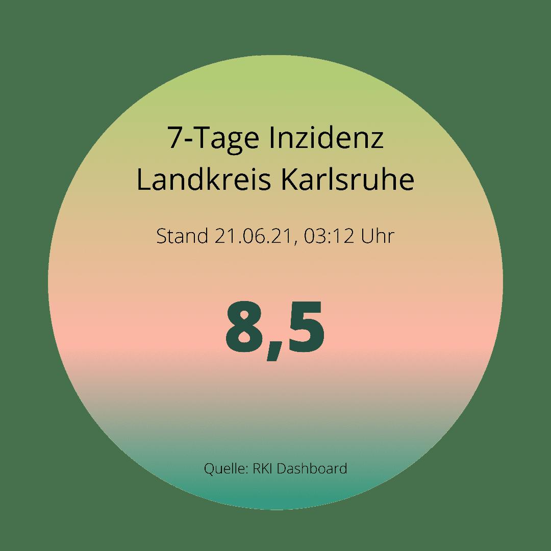 Hintergrundgrafik für 7-Tage-Inzidenzwert Landkreis Karlsruhe, Testzentrum Bad Schönborn-Kronau, Testzentrum Bad Schönborn, Testzentrum Kronau, Schnelltestzentrum